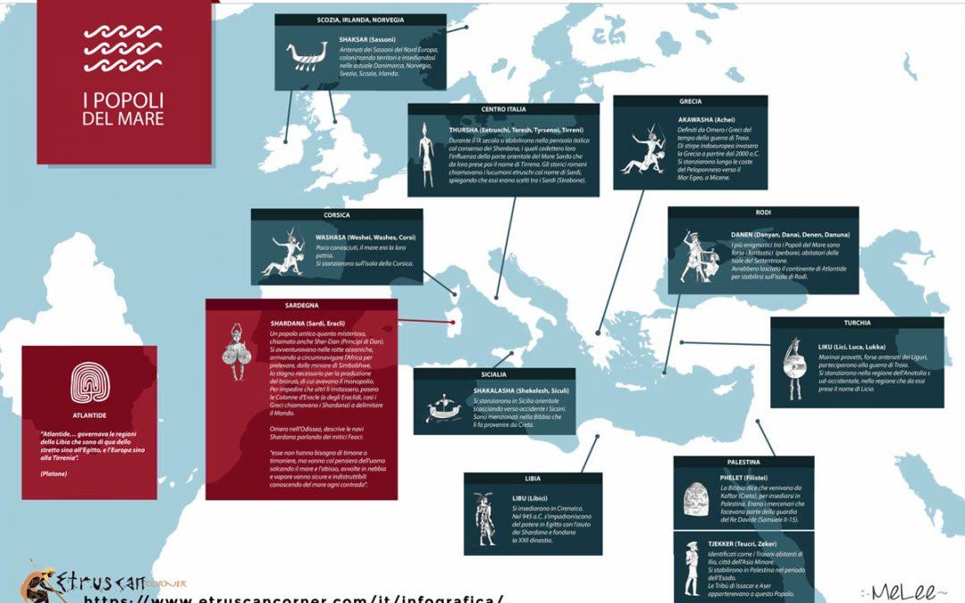 L'infografica: cos'è, a cosa serve e come si realizza